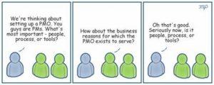 PMO Value Proposition