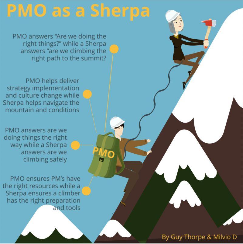 PMO as a Sherpa