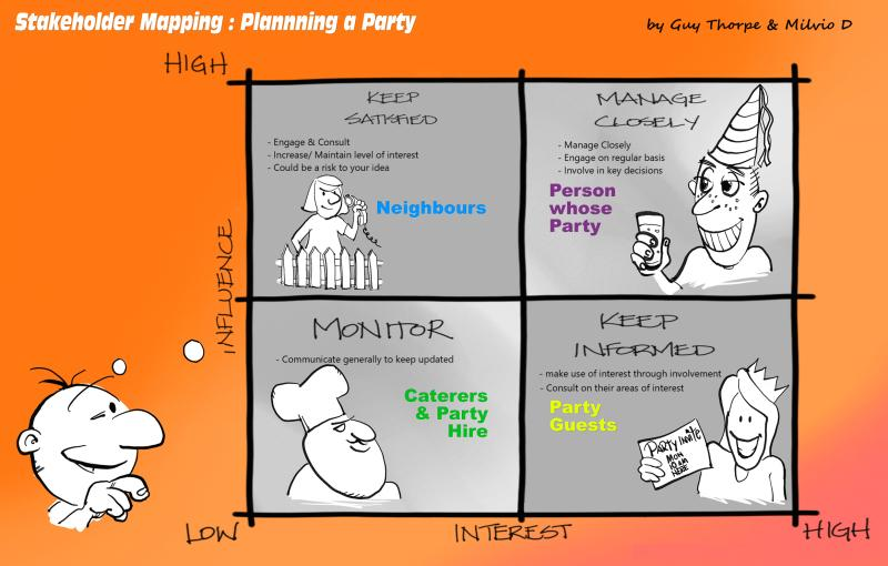 Stakeholder Mapping - Planning a Party